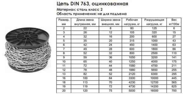 цепь сварная длиннозвенная din 763